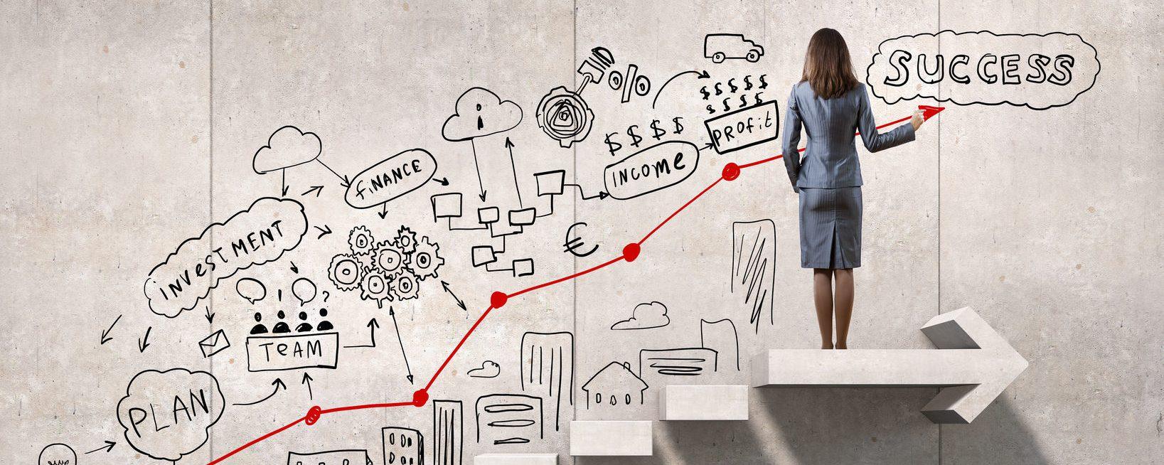 事業計画、経営改善計画策定